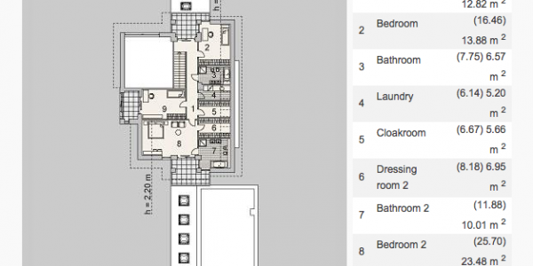 Plan mansarda casa de lux