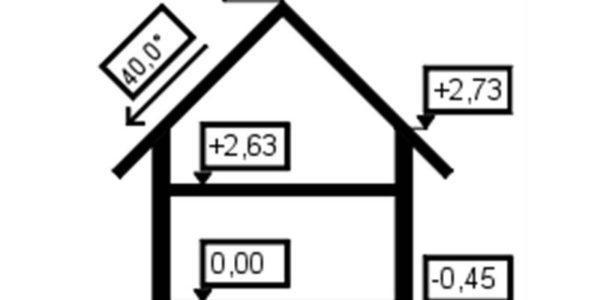 Plan vertical casa de vacanta din lemn
