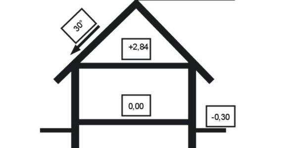 Plan vertical casa din lemn