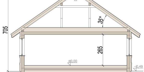 Plan vertical casa fara etaj